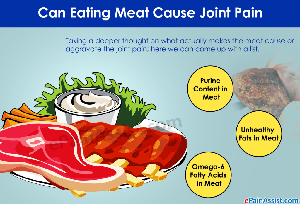 Why Does Consuming Meat Cause Joint Pain