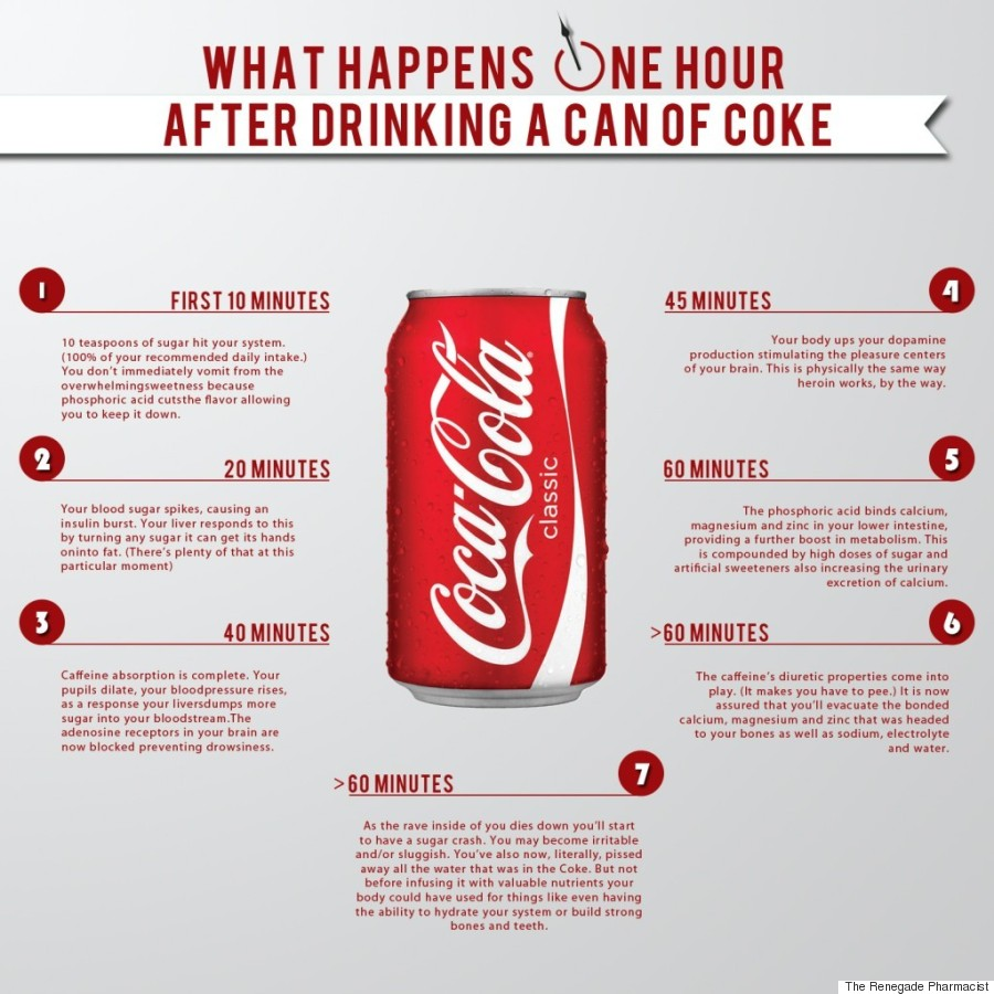 How Coca Cola Affects Your Body In 60 Minutes!