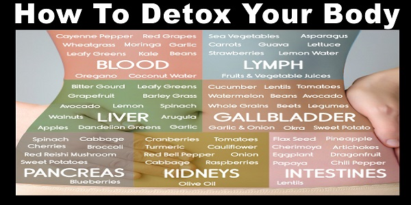 How To Detoxify Your Body At Home Naturally