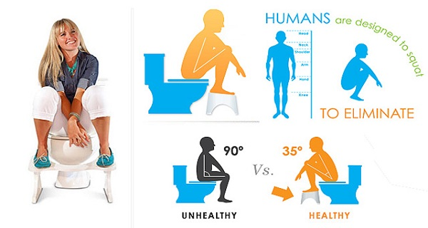 How Does The Modern Toilet Bowl Destroy Your Health! Must Read!