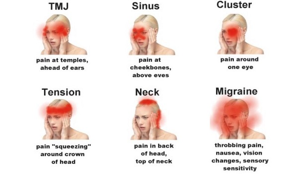 6 Signs That Your Headaches Are Dangerous. You Need To See A Doctor Immediately!