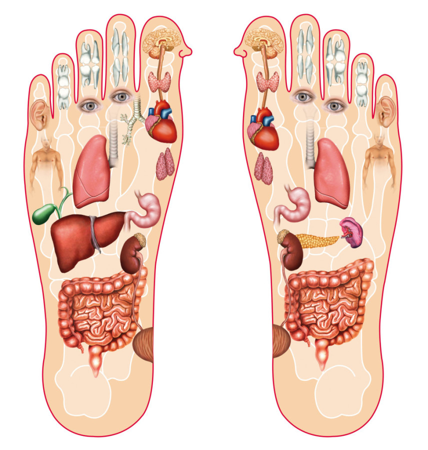 Know Why You Should Massage Your Feet Every Night Before Going To Bed!