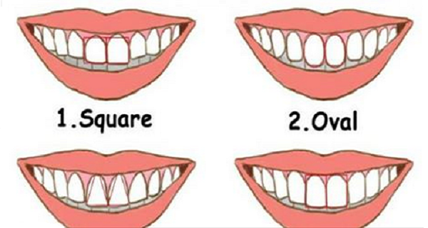 Watch Your Teeth, They Reveal About Your Personality