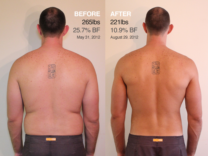 Get Rid Of Back Fat In 90 Days Without Weight Loss Pills