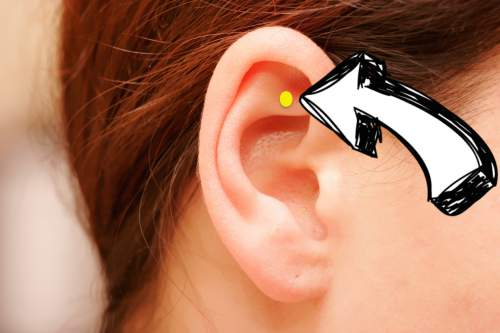 What Will Happen If You Massage This Point On The Ear