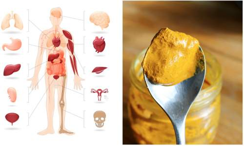 What Will Happen To Your Body When You Eat A Teaspoon of Turmeric Every Day