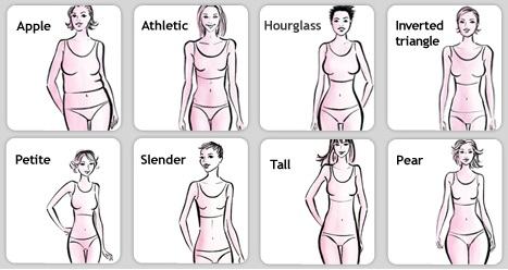 4 Most Common Body Types That Hormones Are Responsible For, And What It Means For YOU
