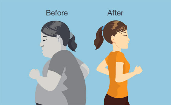 Image result for HOW TO START WHEN YOU HAVE 50 OR MORE POUNDS TO LOSE